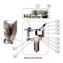 Problaster IBIX Regelcomponenten Problaster 25