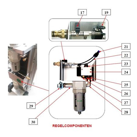 IBIX® Onderdelen regelcomponenten IBIX® 25