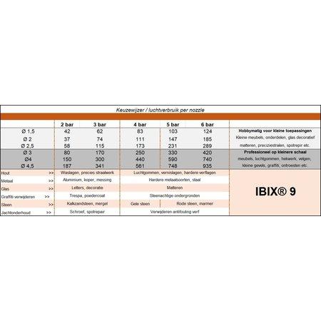 IBIX® HELIX® 9 Straalketel prijs op aanvraag