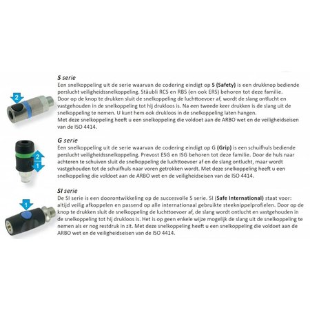 Stäubli SNELKOPPELING RCS 08 ISO6150C met slangtule