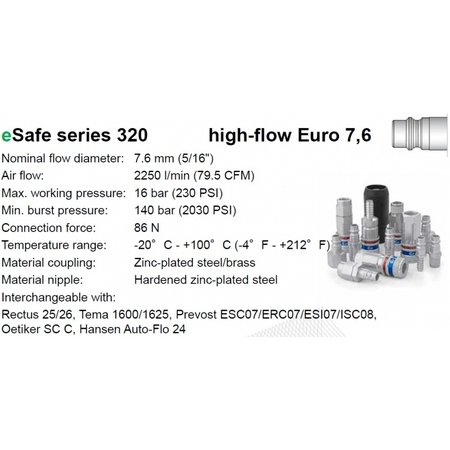 CEJN Veiligheidskoppeling 320 eSafe | EURO | Slangpilaar