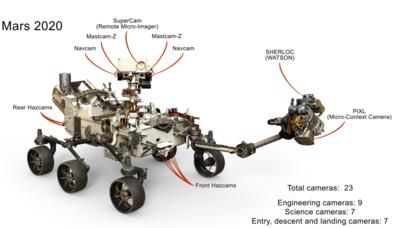 23 camera's op de  Mars 2020 Perseverance Rover
