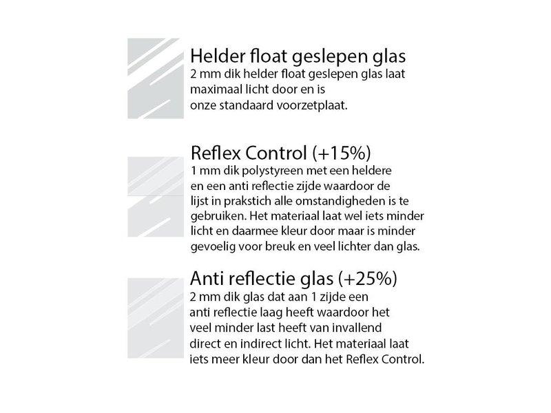 DLF Wissellijsten Luxury mat zwart - aluminium wissellijsten
