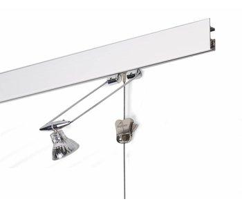 Multirail MAX WIT startkit - inclusief verlichting