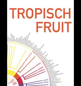 Promotie Pandora's Onlineproefbox TROPISCH FRUIT