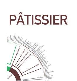 Promotie Pandora's Onlineproefbox PÂTISSIER
