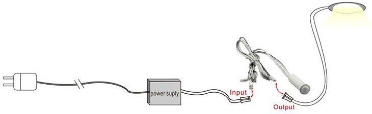 LED PIR bewegingssensor inbouw Ø 14mm (40sec), afstand < 2M, 4A 12V-24V
