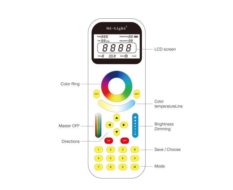 MiLight LS1 Mi-Light Multimode 99 zone LED controller (enkele kleur, dual white, rgb, rgbw)
