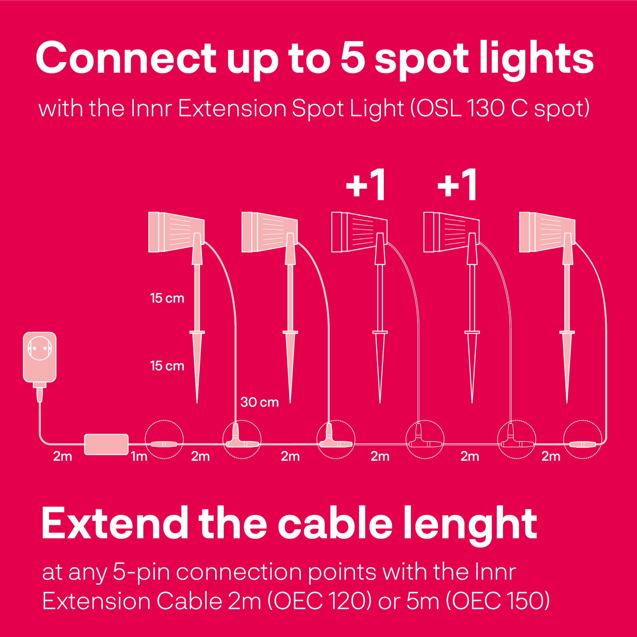 INNR INNR Zigbee  Smart Outdoor Spot Light 4.5W RGBW (3-spots)