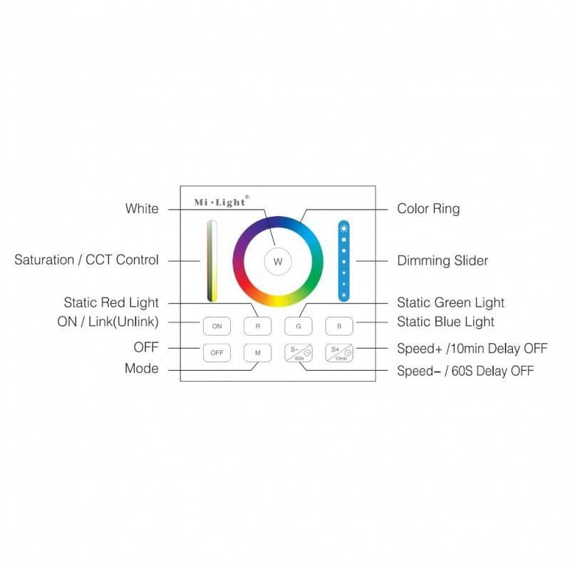 MiLight MiLight RGB+ DualWhite (RGB+CT) Touch Wandbediening Opbouw, 1-Zone, RF, 2xAAA