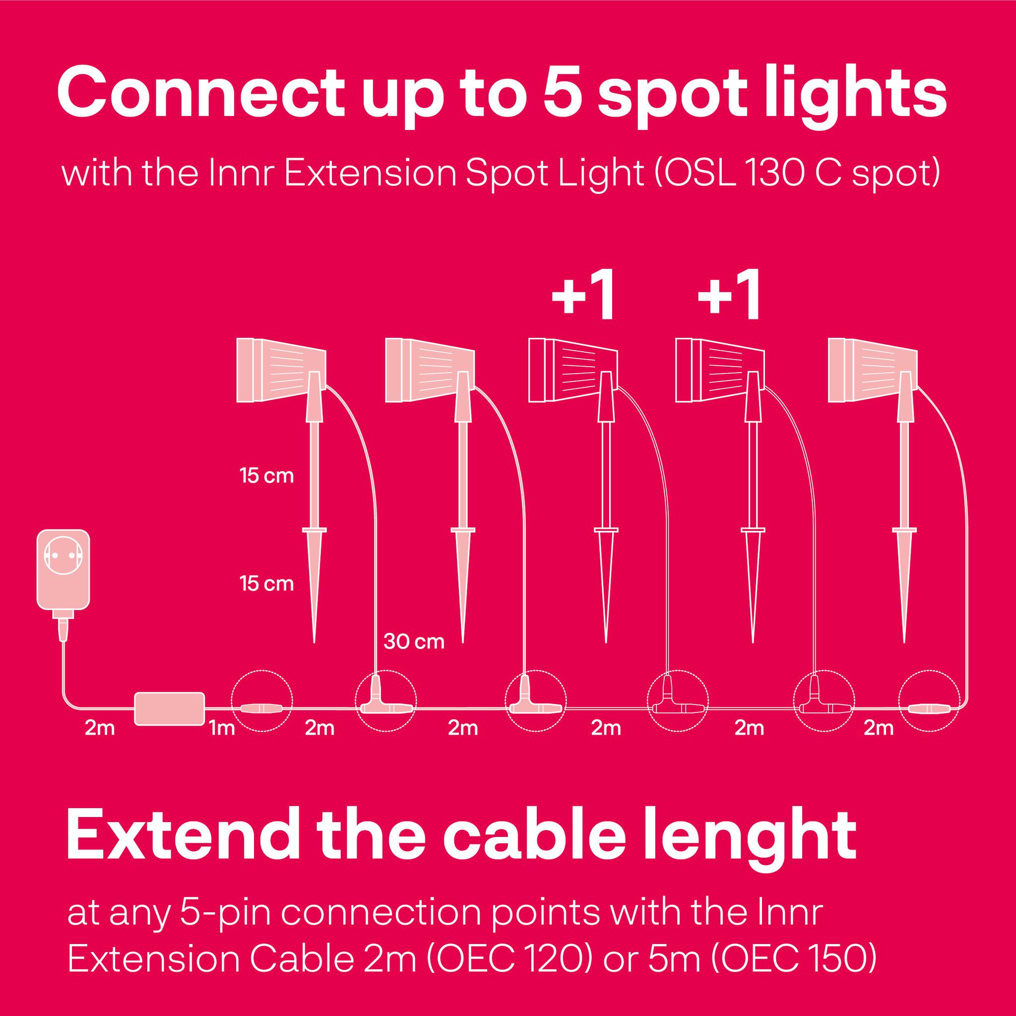 INNR INNR Zigbee 1x Spot UITBREIDING op set  OSL130C