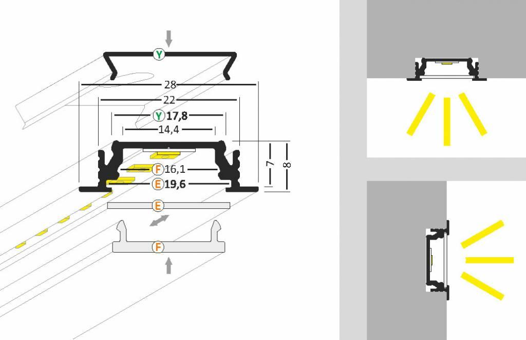 LINEA14 14mm Verzonken Led Profiel 1m-2m