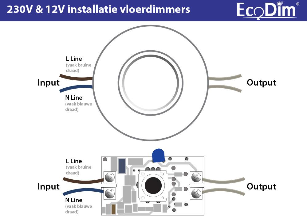EcoDim ECO-DIM.09 (B) led vloerdimmer 0-50W zwart