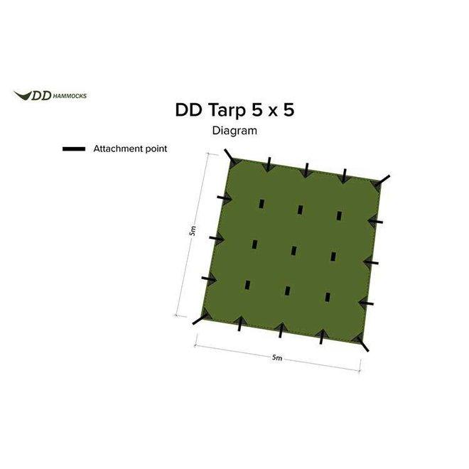Tarp 5x5 Olive Green