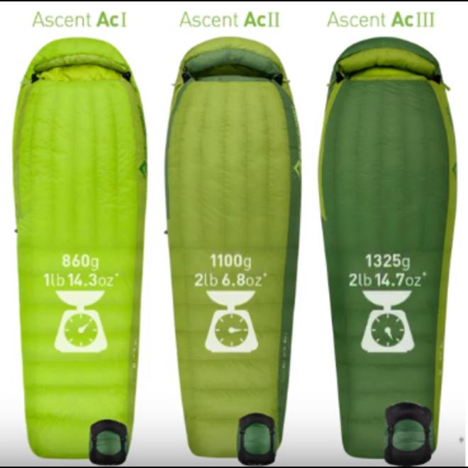 Ascent AcII - Slaapzak - Left Zipper