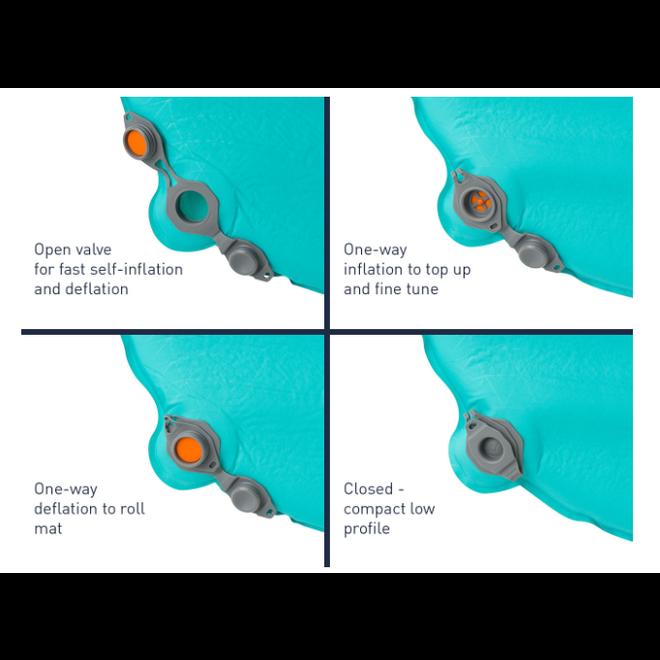 Camp Mat Self Inflating - Rectangular