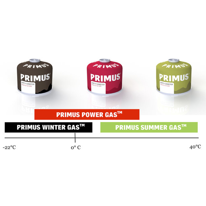 Summer Gas Cartridge - 450 gram
