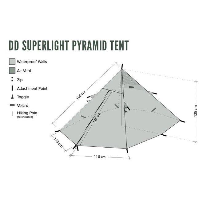 Superlight Pyramid Tent