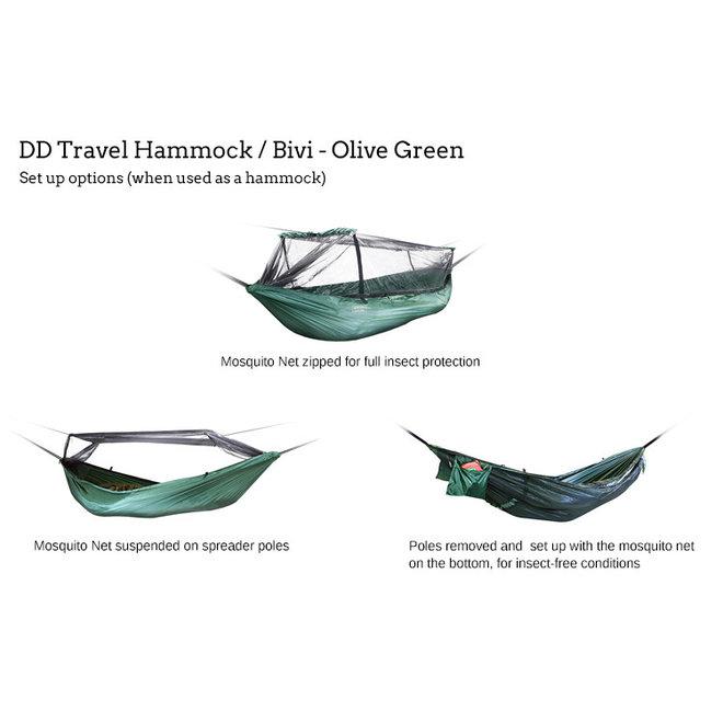 Travel hangmat / Bivi – Olive Green