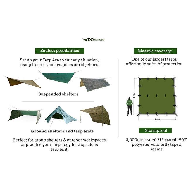 Tarp 4x4 – Olive Green