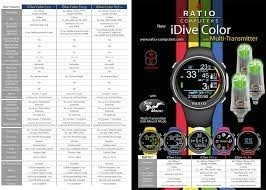 Ratio Ratio iDive Easy Sport divecomputer Yellow