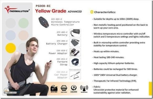 Thermalution Yellow Grade Plus
