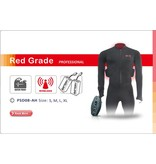Thermalution Red Grade Plus