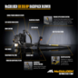 McCulloch Benzin-Rucksack-Laubbläser McCulloch GB 355 BP #MC-GB-322-BP-REGEN-USER