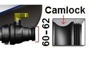 für CAMLOCK 2 Zoll