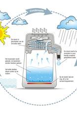 Meditech Europe Portable water destilleerder MD4 L inclusief glazen kan en 1 filter