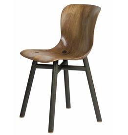Functionals Functionals Wendela stoel