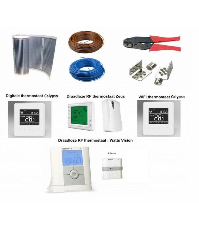 VH Infrarood Vloerverwarming basispakket - 160 Watt/m²