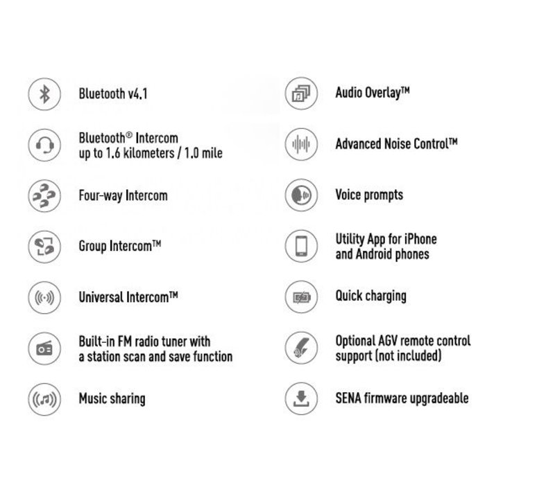 SENA ARK Bluetooth Communicatie Systeem voor AGV K-5 S
