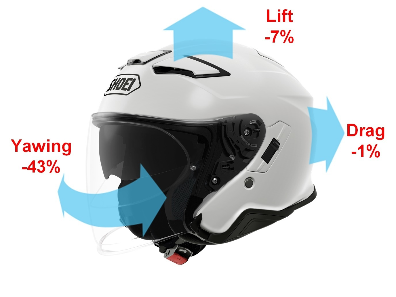 Review of the new Shoei J-Cruise 2 Open-Face Helmet