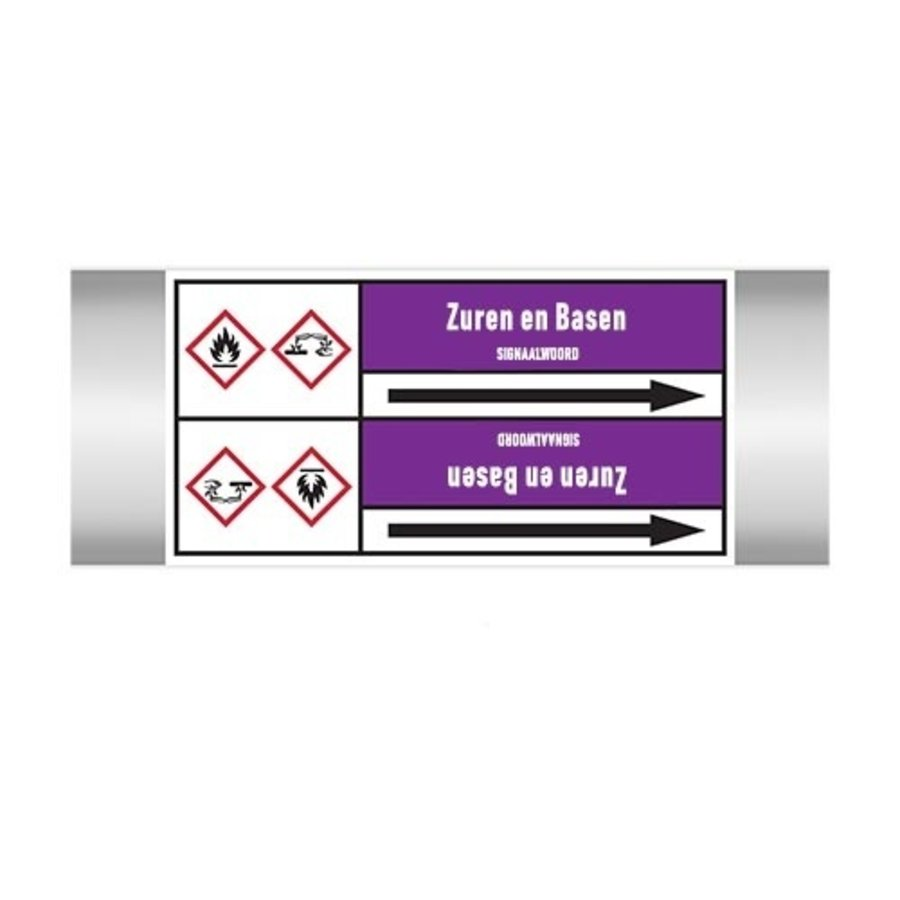 Pipe markers: Azijnzuur | Dutch | Acids and Alkalis
