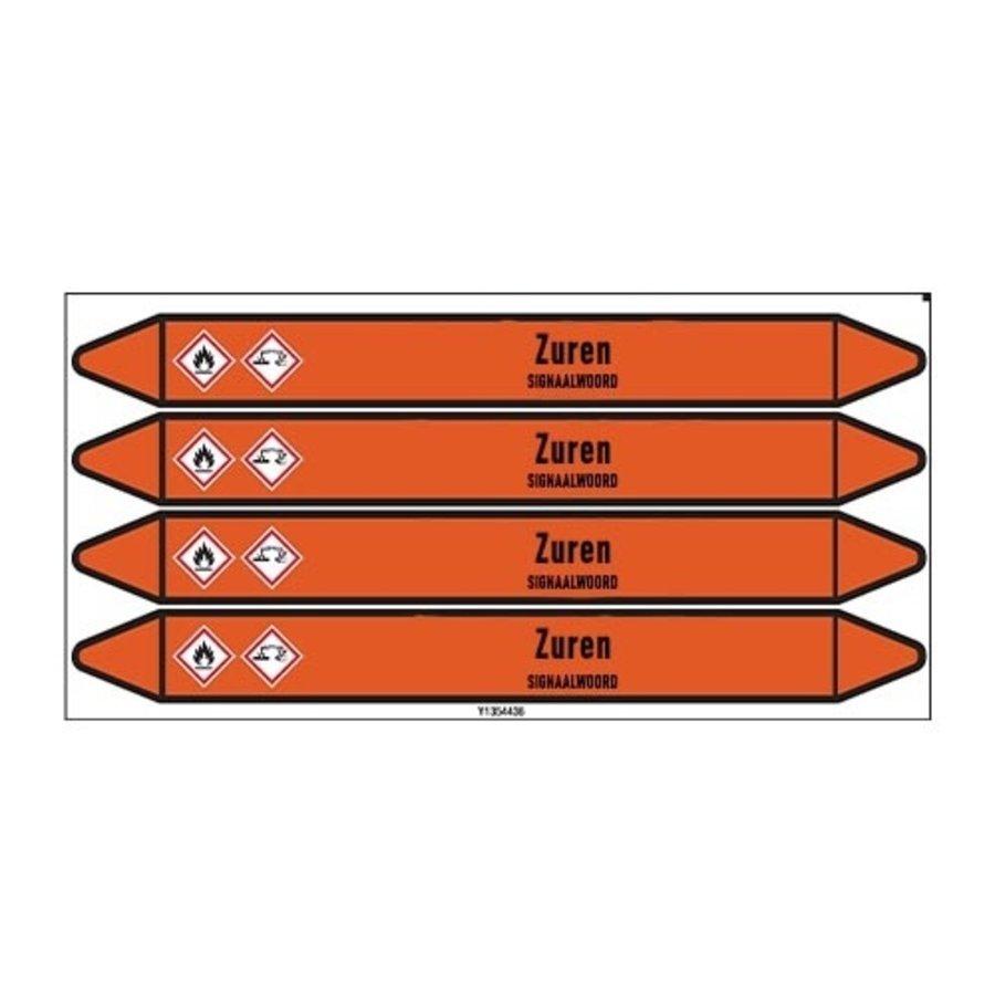 Pipe markers: Zwavelzuur   Dutch   Acids