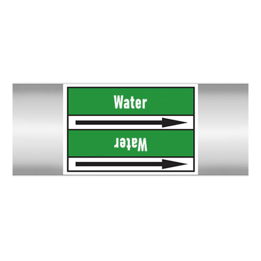 Pipe markers: Return | English | Water