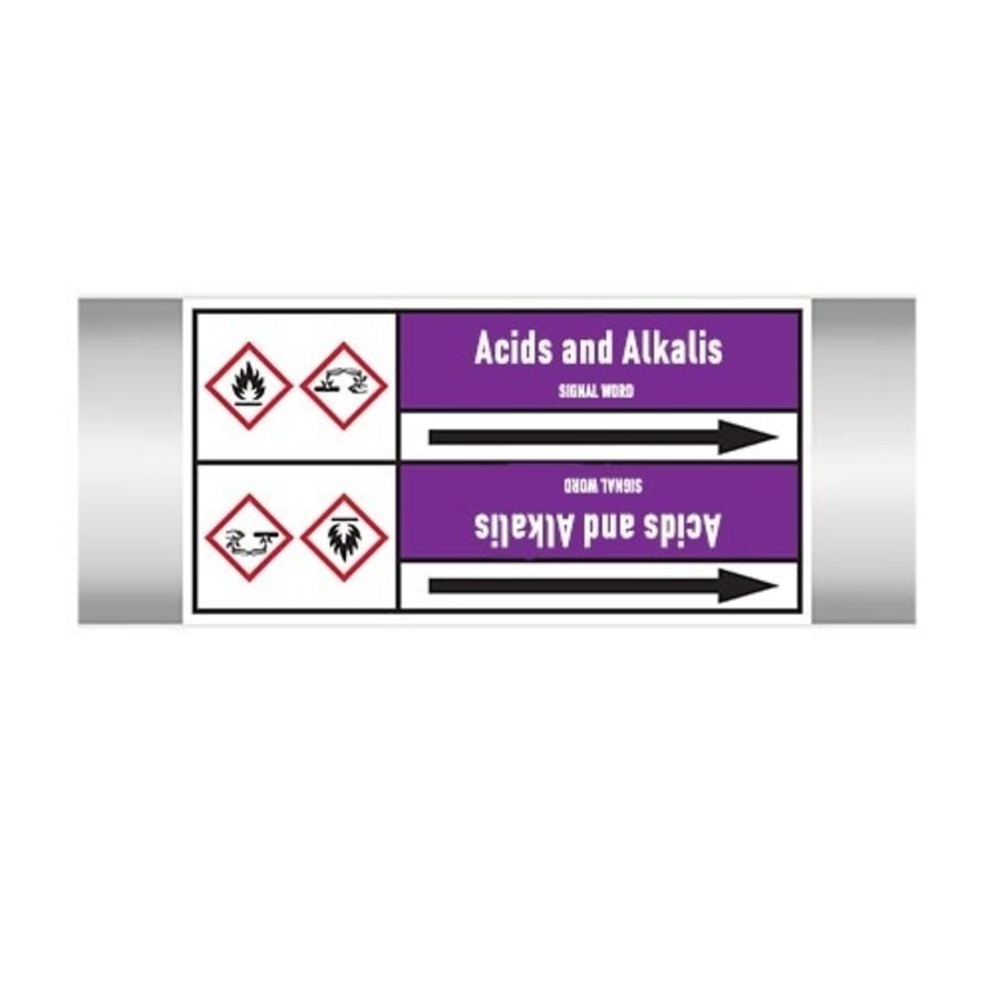 Pipe markers: NaOH | English | Acids and Alkalis