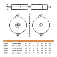 Lock-out devices for valves transparent 145581-145585