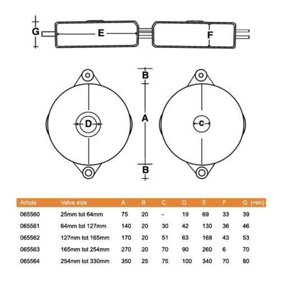 Set of Lock-out devices for valves blue 196213