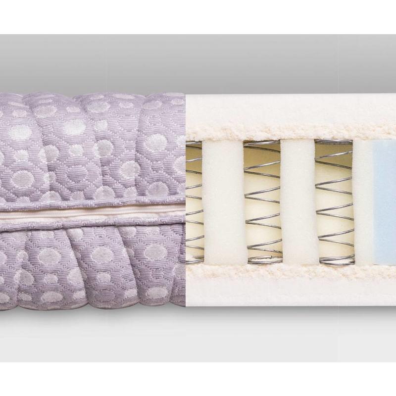 Norma Solara comfolastic 90 x 200 cm -opruiming-