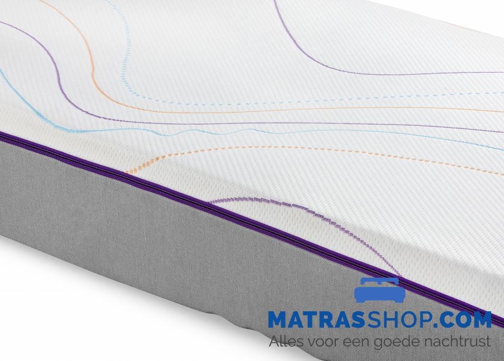 M Line Matras : Wave matras kopen wave matras by m line online matrasshop