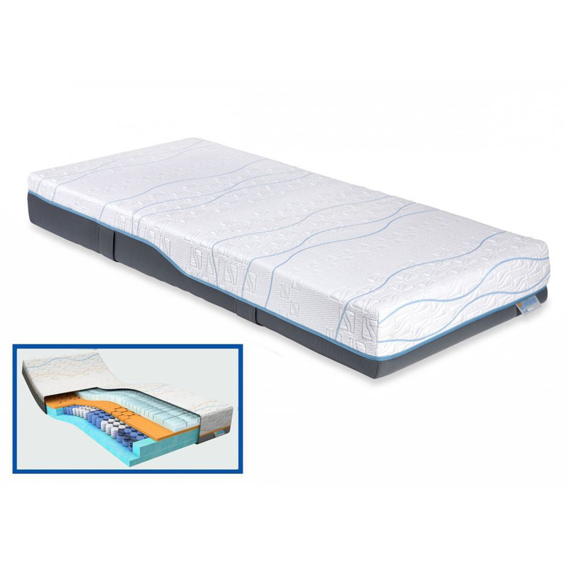m line M Line Cool motion 6 matras