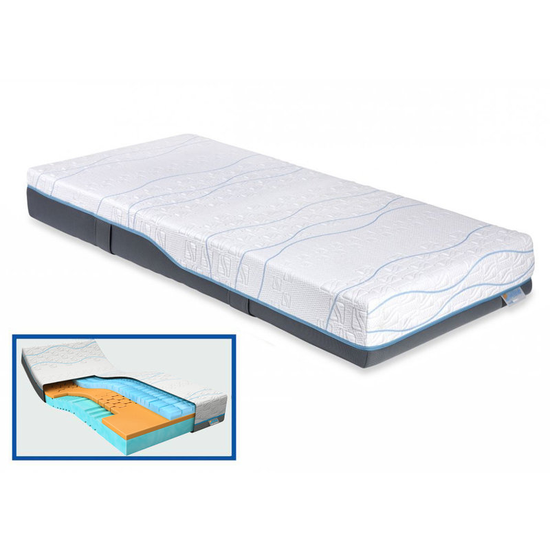 m line M Line Cool motion 4 matras