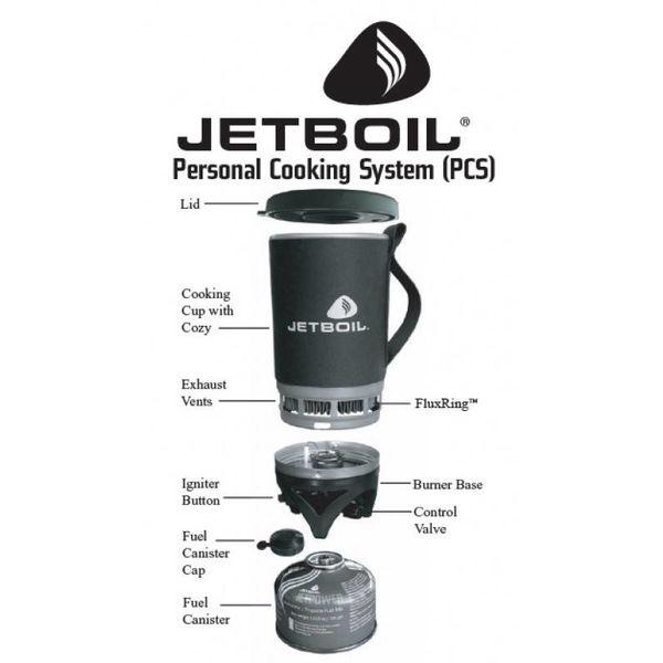 Jetboil Flash Carbon