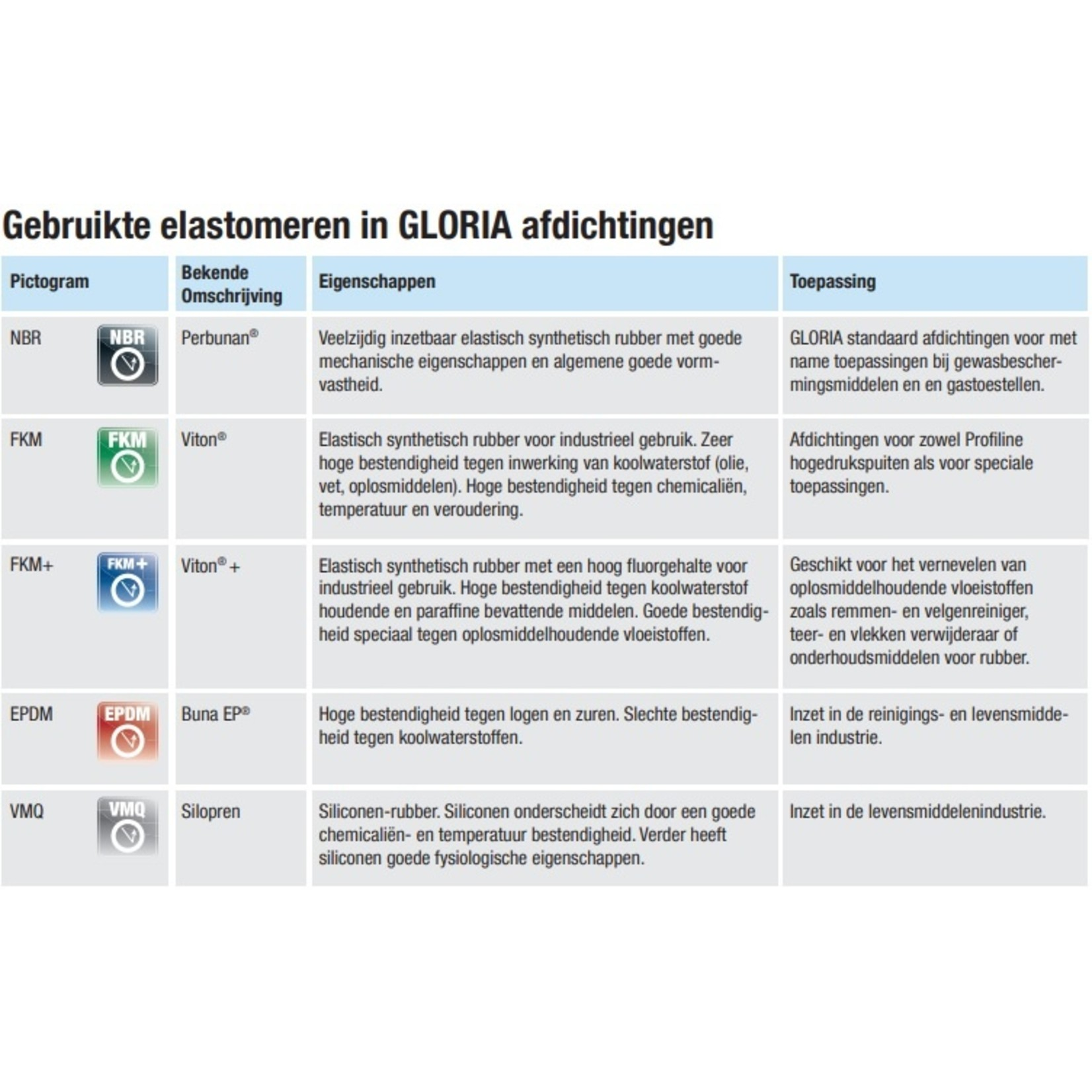 Gloria Hogedrukspuit Staal 6 bar 405T (5 liter)