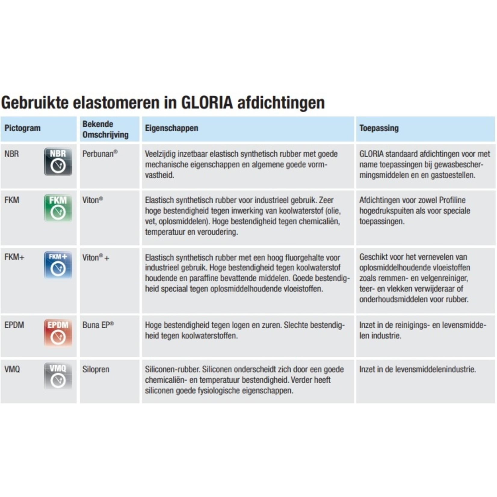 Gloria Hogedrukspuit Staal 6 bar 410T (10 liter)