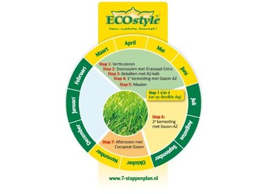 Het Ecostyle 7 stappenplan