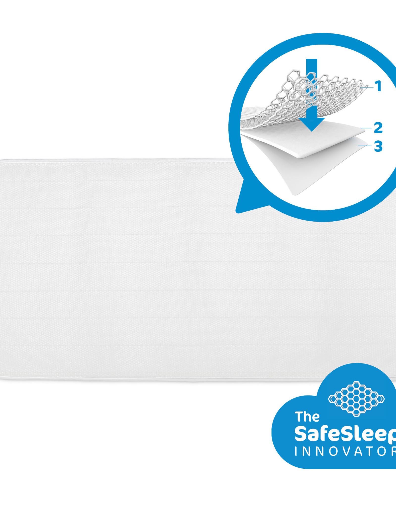 Aerosleep Aerosleep Safe Pack Evolution Matras + Matrasbeschermer 60x120cm