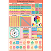 Educational Basics Maxi Poster